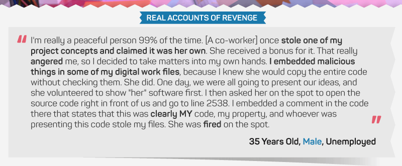 Do seek revenge people why What causes
